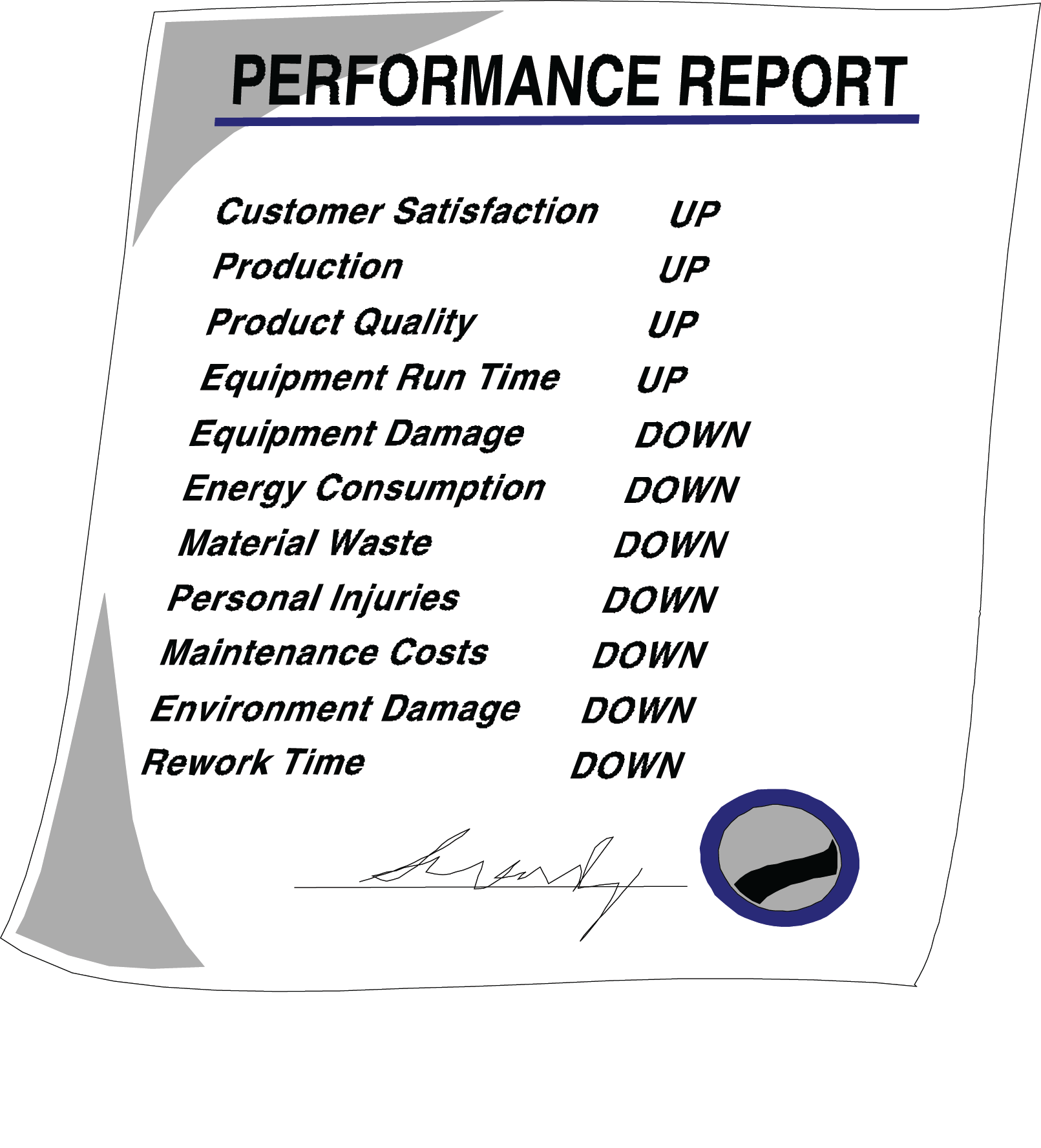 Performance Report1 [Converted].png